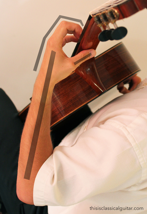 Left Hand Position (Diagram) - Classical Guitar