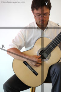 Right Hand Position (Diagram) - Classical Guitar