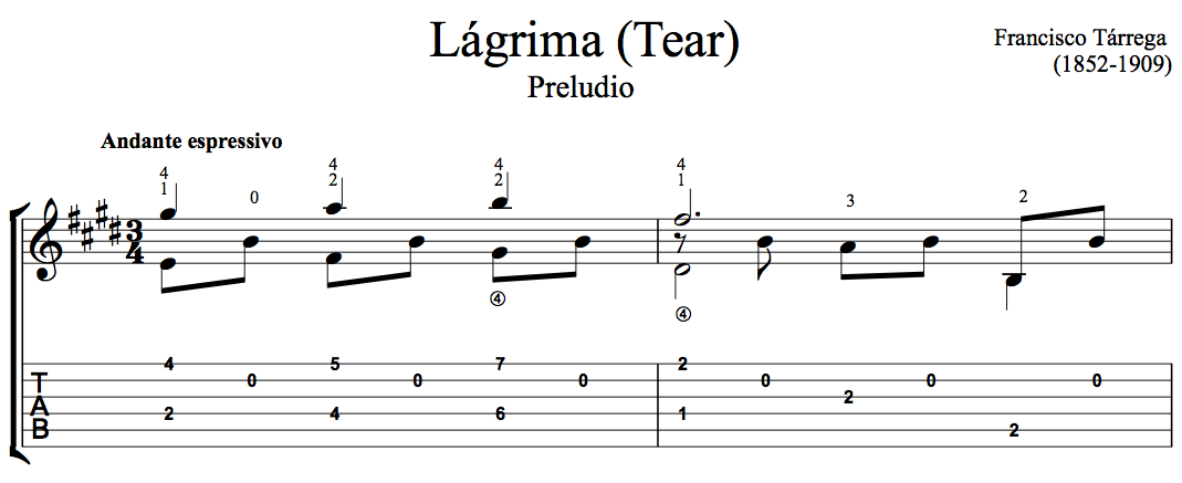 guitar tab paper pdf