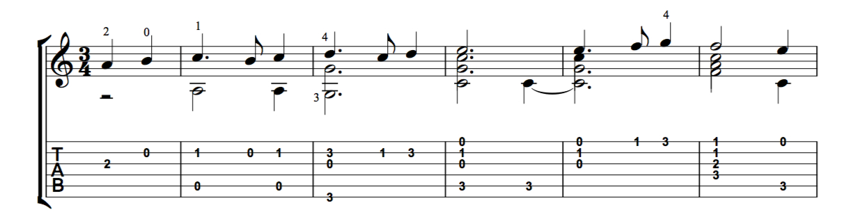 Image: Sample of TAB + Notation Edition