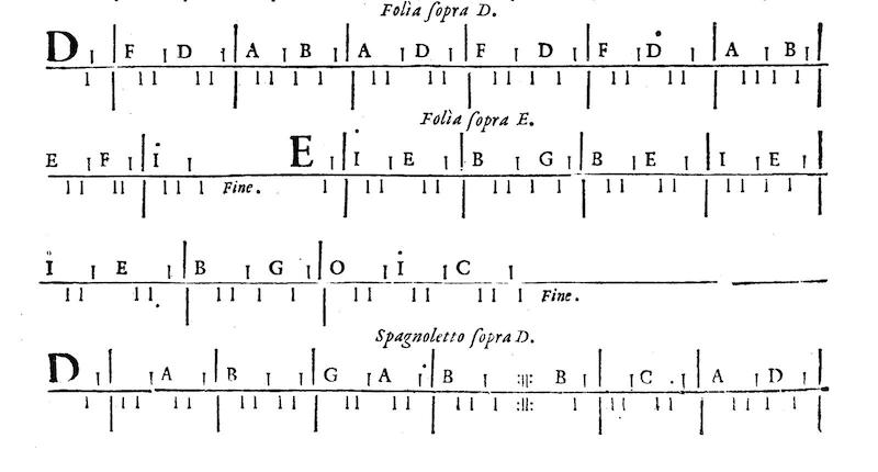 Calvi Folia and Spanoleta in alpahbeto notation