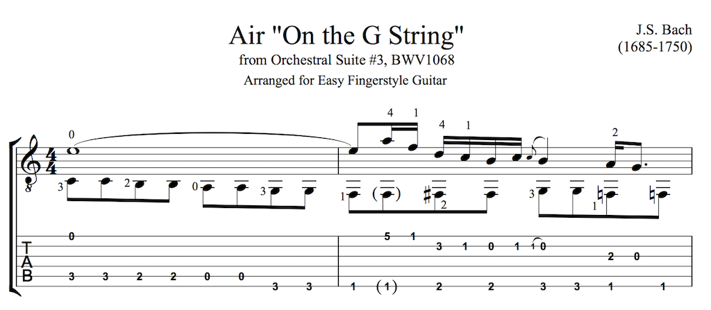 Air on the G String by Bach for Easy Guitar (PDF) | This is ...