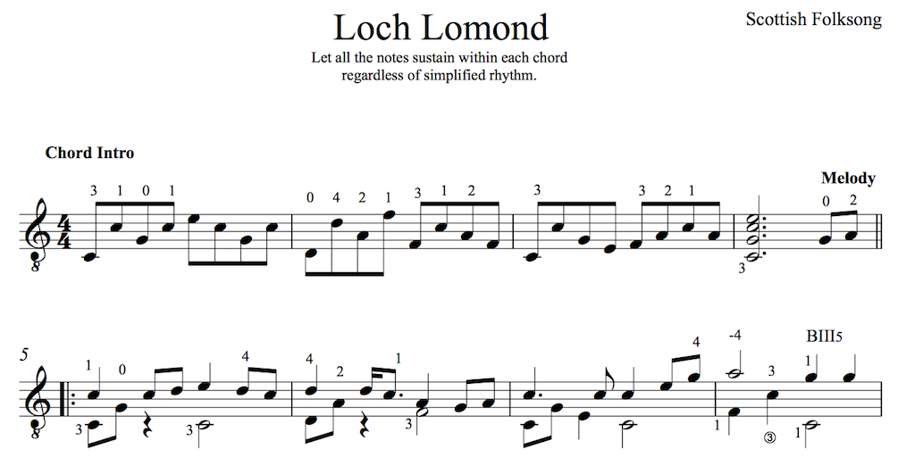 Loch Lomond for Easy Guitar (PDF) | This is Classical Guitar